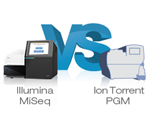 MiSeq vs. Ion Torrent PGM