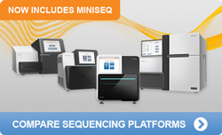 Compare Illumina sequencing systems