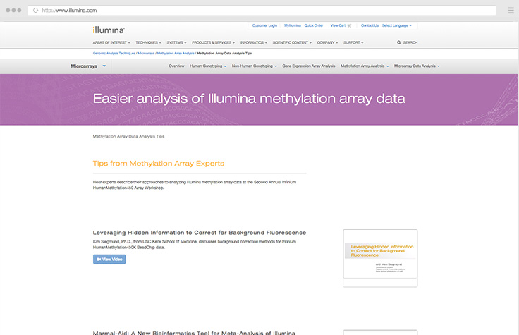 Methylation Array Data Analysis