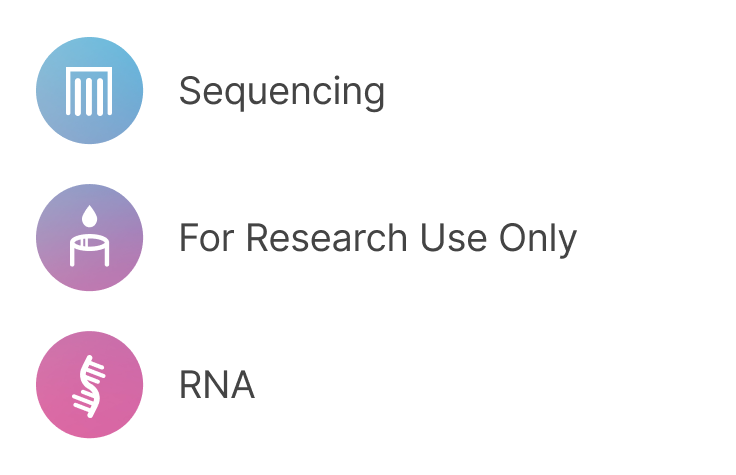 TruSeq Small RNA Library Preparation Kits