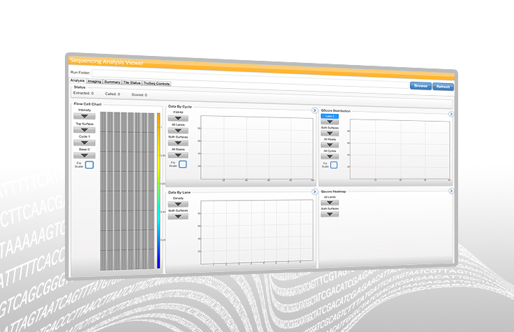 Sequencing Analysis Viewer Software