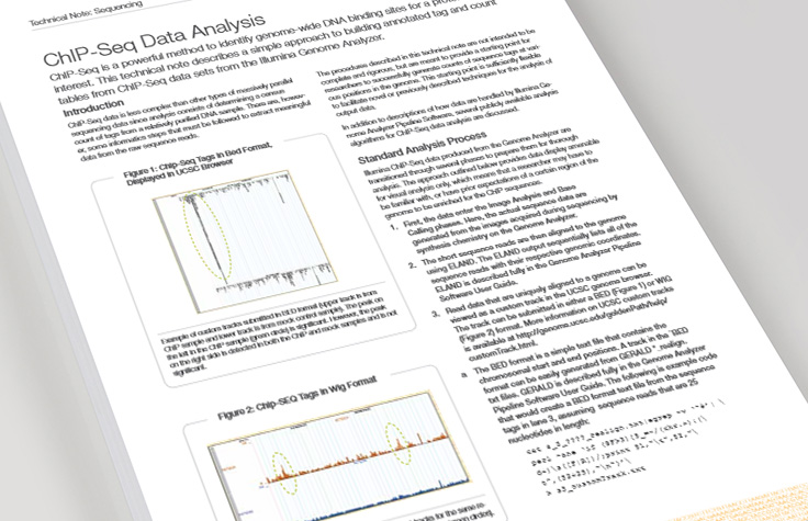 ChIP-Seq Data Analysis