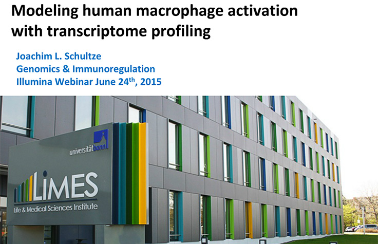 Human Macrophage Activation with Transcriptome Profiling