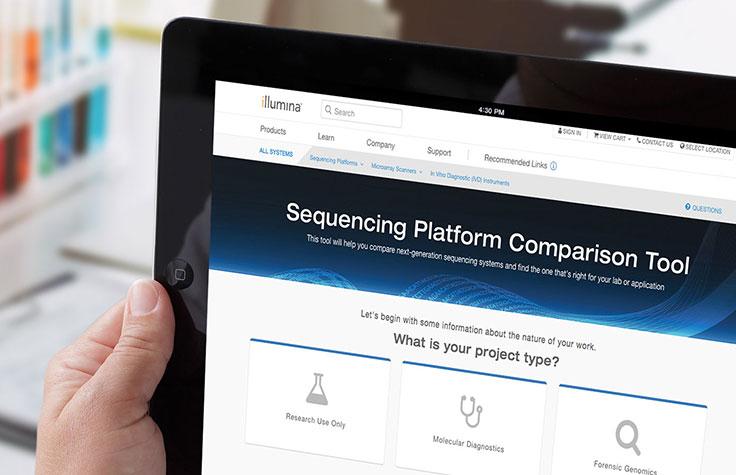 Sequencing Platform Comparison Tool