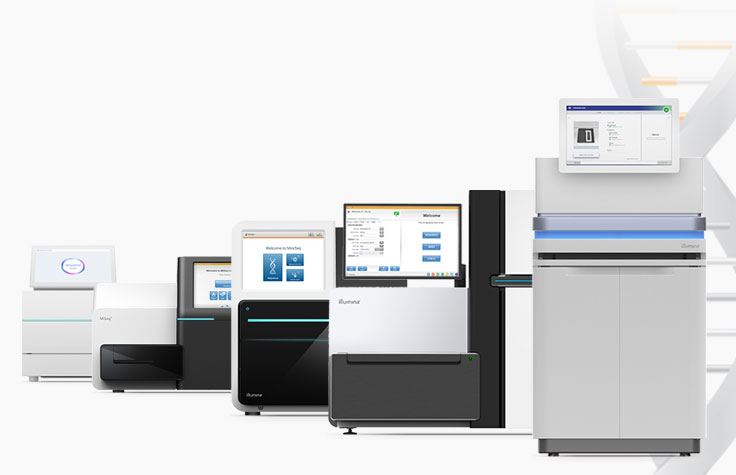 Sequencing Systems for Every Lab