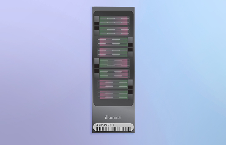 Library Prep Kit Selector: Illumina DNA PCR-Free